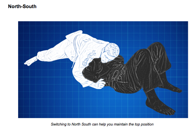 north_south